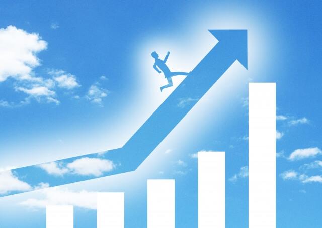 株のテクニカル分析方法とは?・移動平均線乖離率