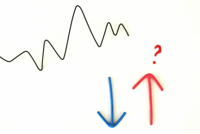 株価の底値を判断するチャートパターン分析|底値が分かる4パターン